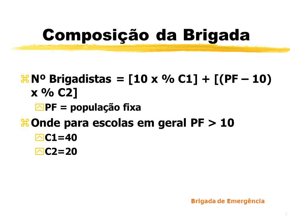 Composição da BrigadaNº Brigadistas = [10 x % C1] + [(PF – 10) x % C2] PF = população fixa. Onde para escolas em geral PF > 10.
